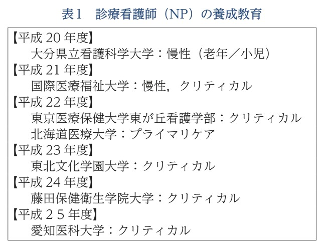 f:id:daishirono:20180930055413j:plain