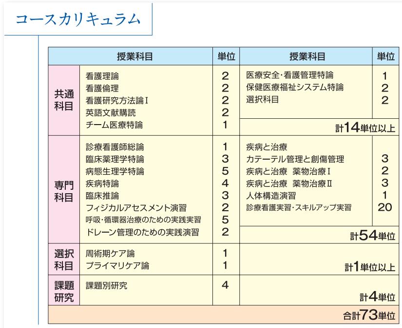 f:id:daishirono:20181014131538p:plain