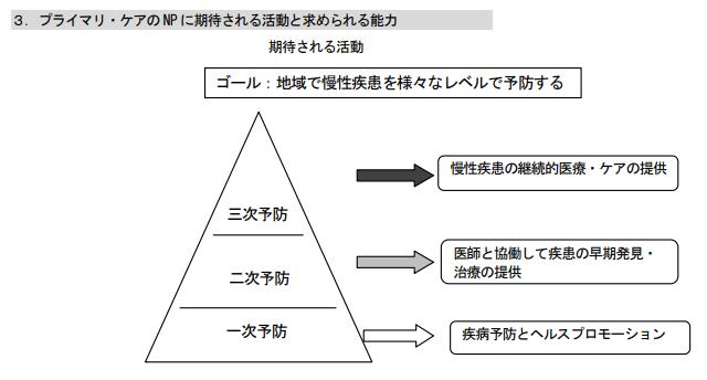 f:id:daishirono:20181110133949p:plain