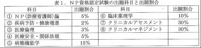 f:id:daishirono:20190304160634p:plain