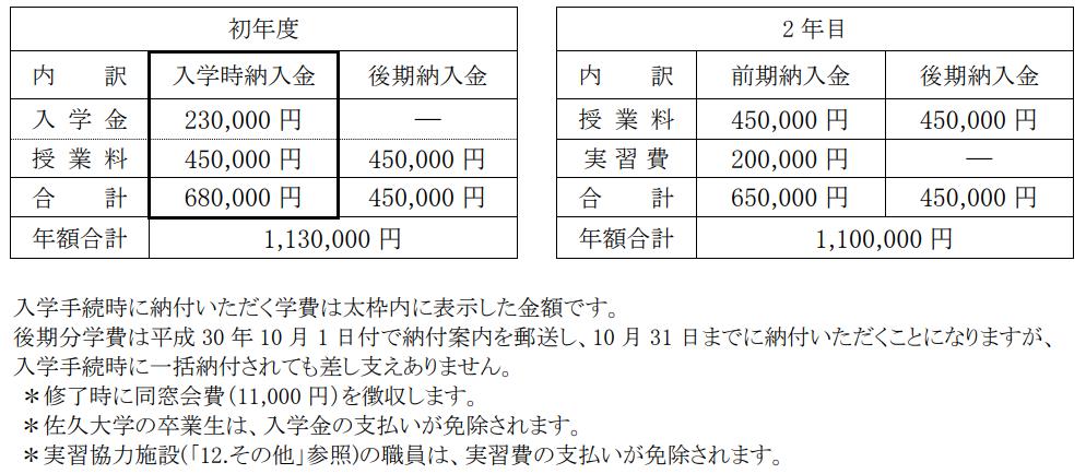 f:id:daishirono:20190306104142p:plain