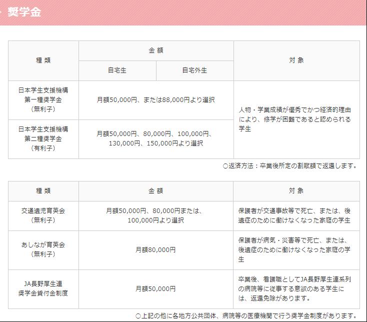 f:id:daishirono:20190306104202p:plain