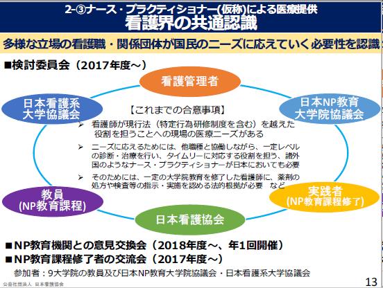 f:id:daishirono:20190731154229p:plain