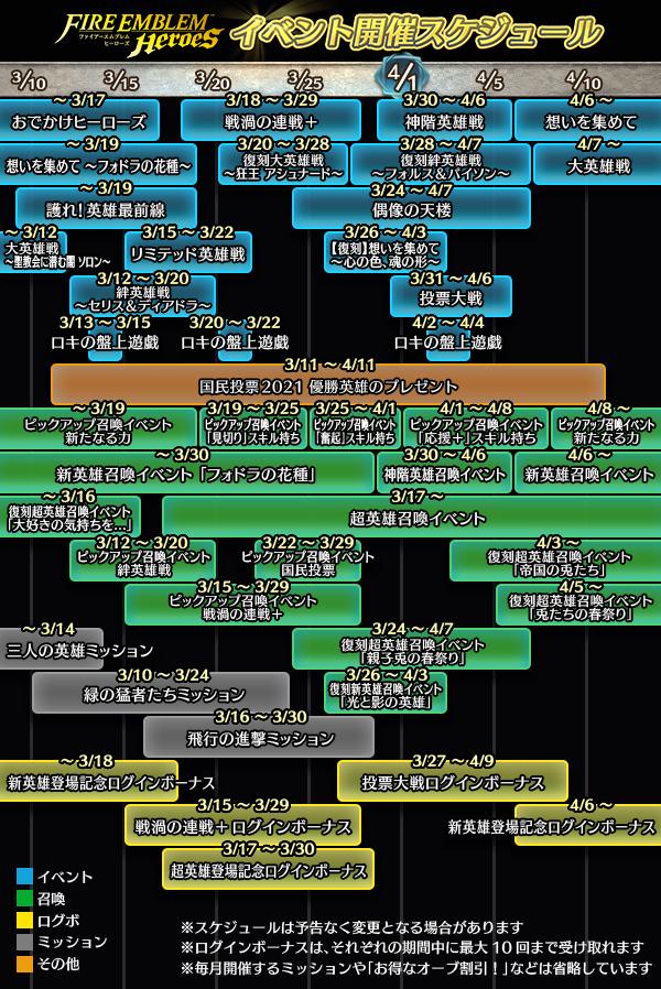 f:id:daishou:20210310183010p:plain