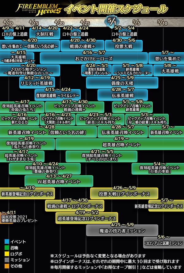 f:id:daishou:20210409202044p:plain