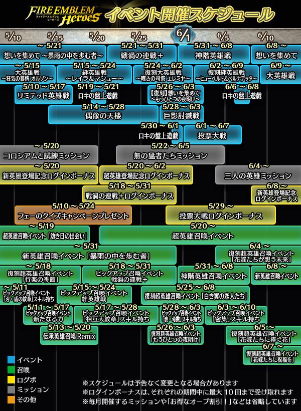 f:id:daishou:20210510203119p:plain