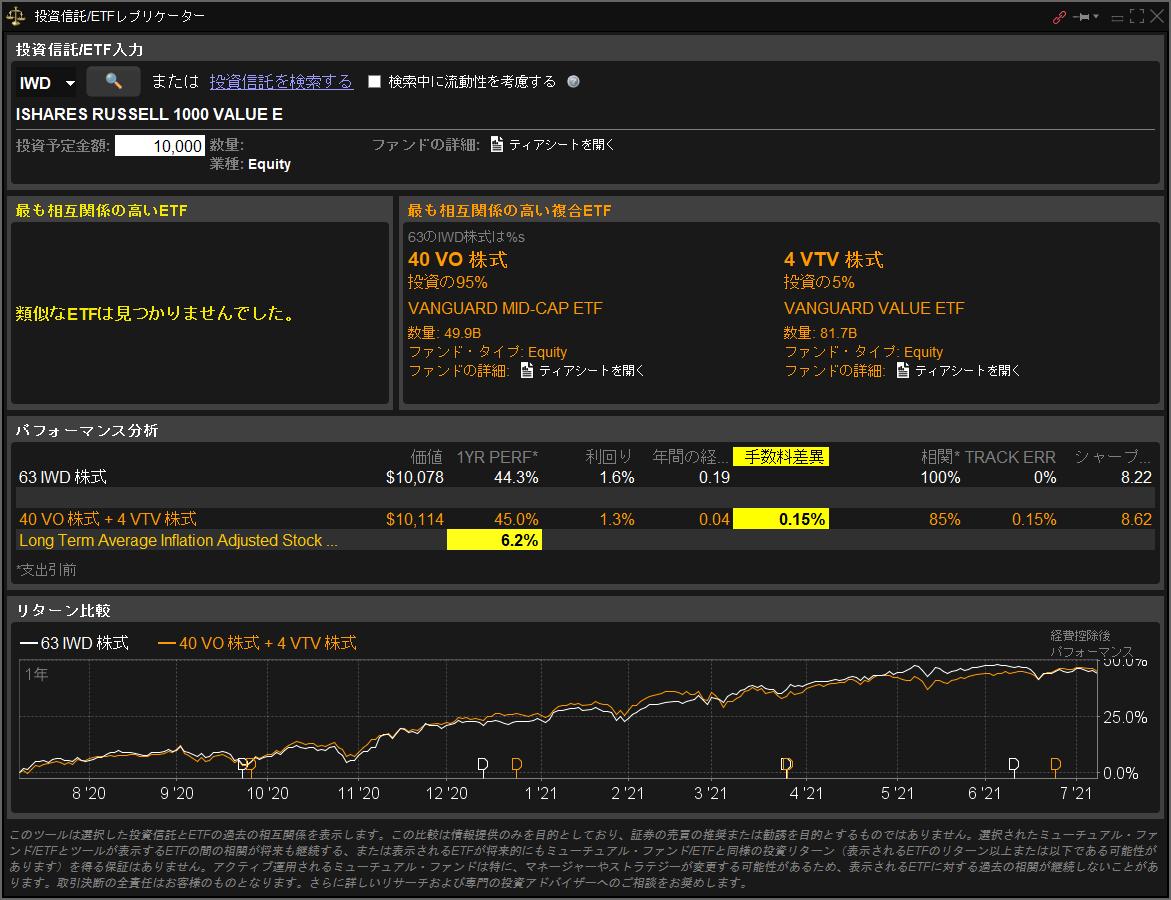 f:id:daiskun:20210713220010p:plain