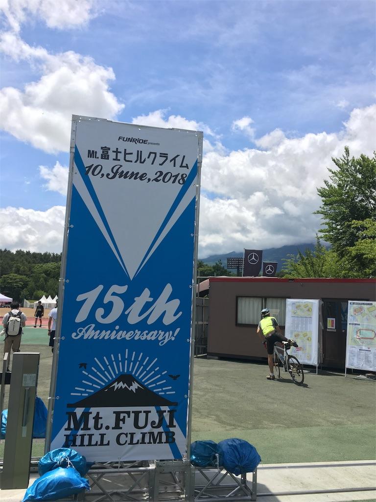 f:id:daisuke-a42:20180612061802j:image