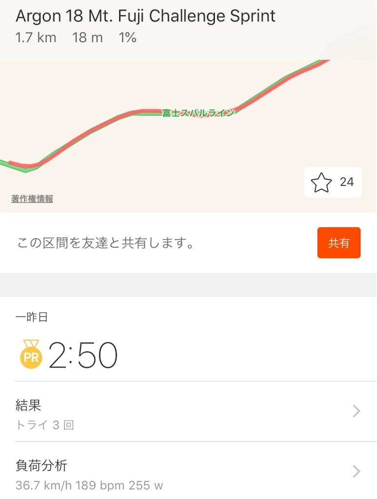 f:id:daisuke-a42:20180612074838j:image