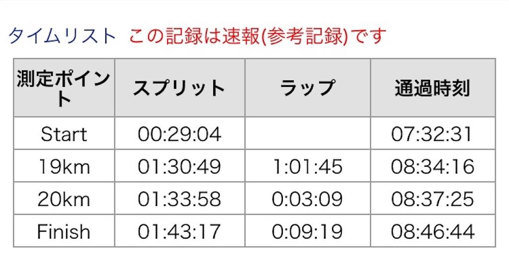 f:id:daisuke-a42:20180612075020j:image