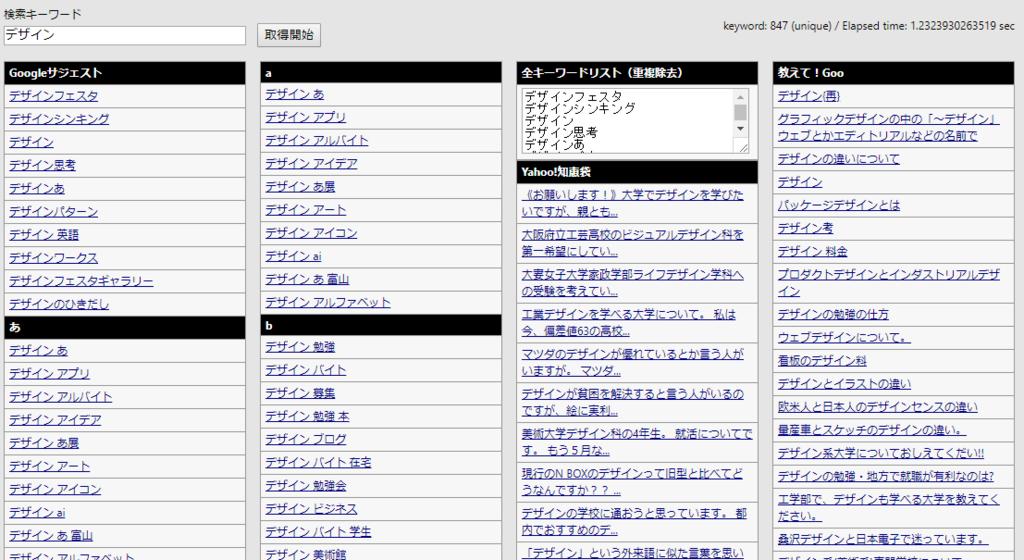 関連キーワードツール 使用例