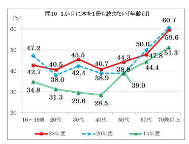 f:id:daisuke-kuwabara:20180717180734p:plain