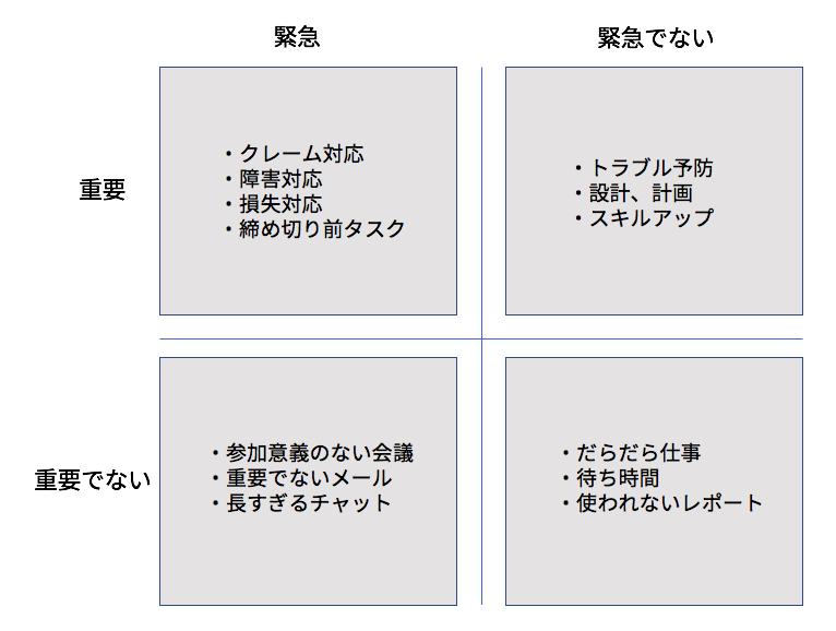 f:id:daisuke-kuwabara:20181113171513p:plain