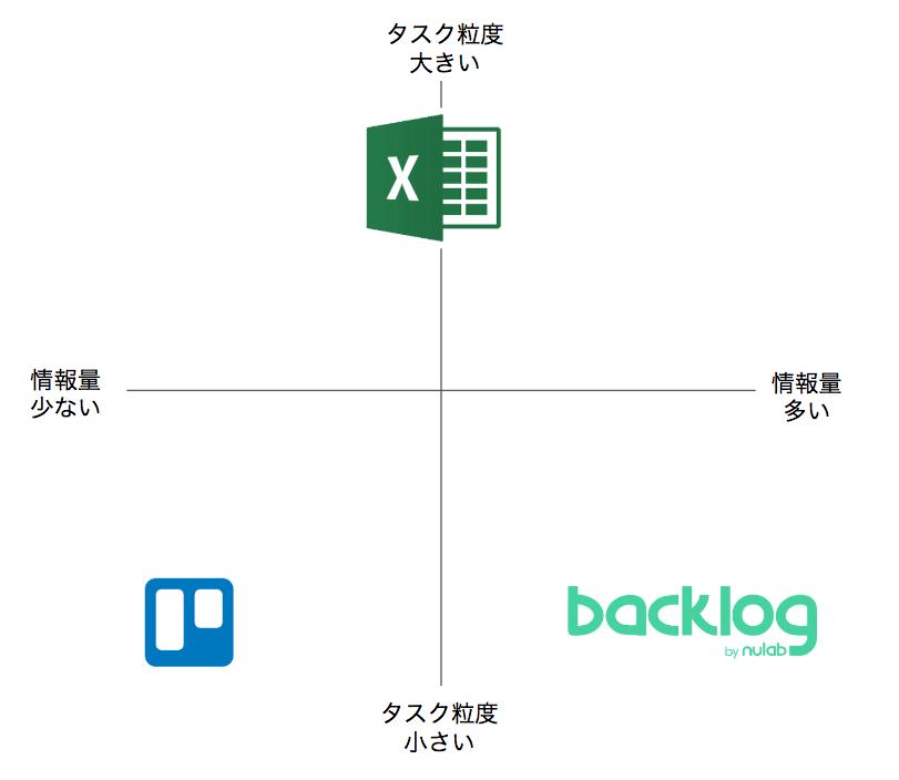 f:id:daisuke-kuwabara:20181205175547p:plain