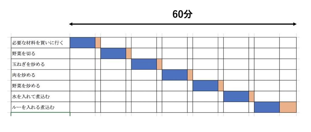 f:id:daisuke-kuwabara:20190204121235p:plain