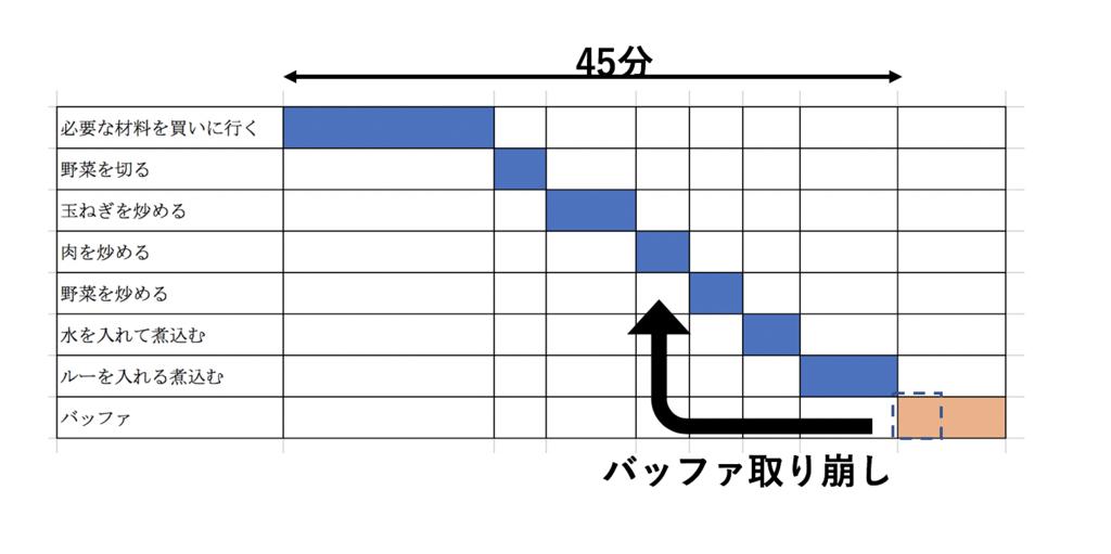 f:id:daisuke-kuwabara:20190204121400p:plain