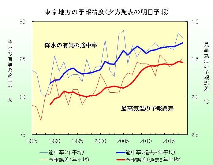f:id:daisuke-kuwabara:20190322110513p:plain