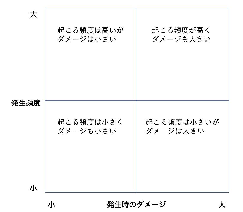 f:id:daisuke-kuwabara:20190325160551p:plain