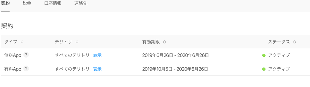 f:id:daisuke-t-jp:20191006062910p:plain