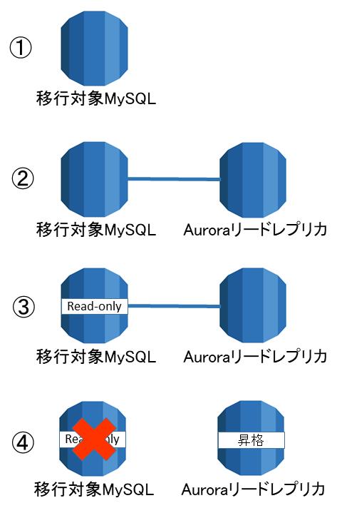 f:id:daisuke-yamasaki:20180322174341p:plain