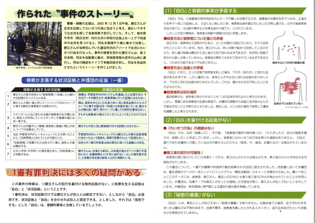 f:id:daisuke0428:20180806151715j:plain
