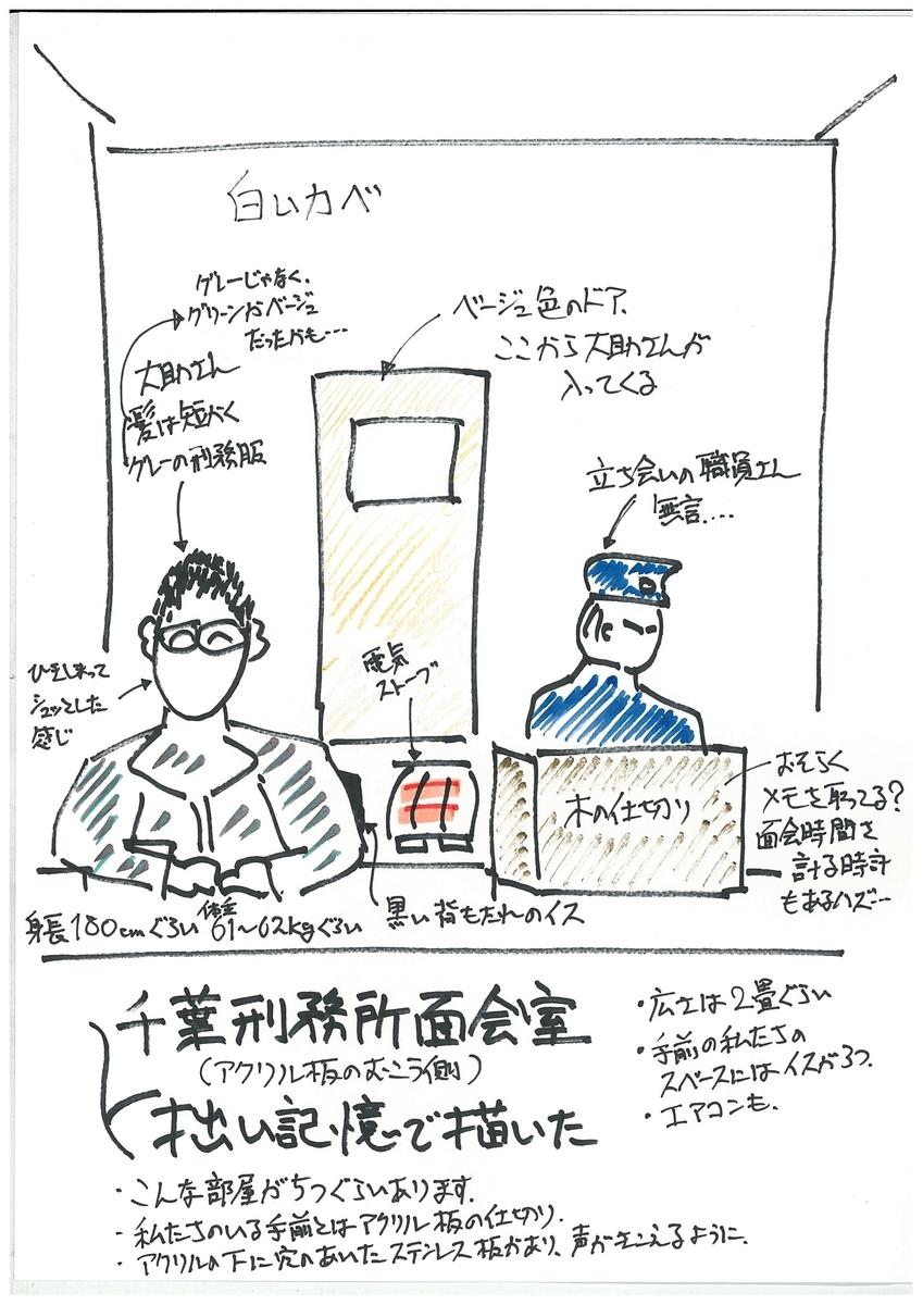 f:id:daisuke0428:20191129223528j:plain