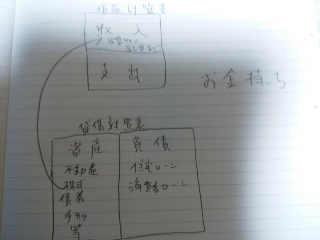 f:id:daisuke168811:20181030063259j:plain