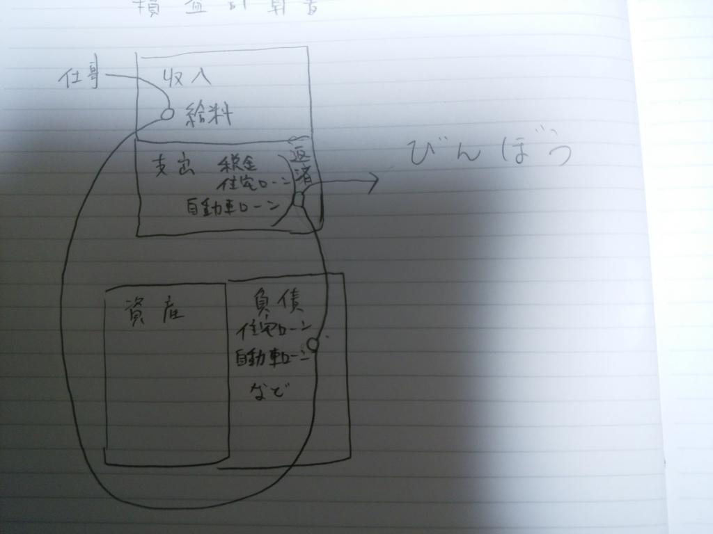 f:id:daisuke168811:20181030063348j:plain