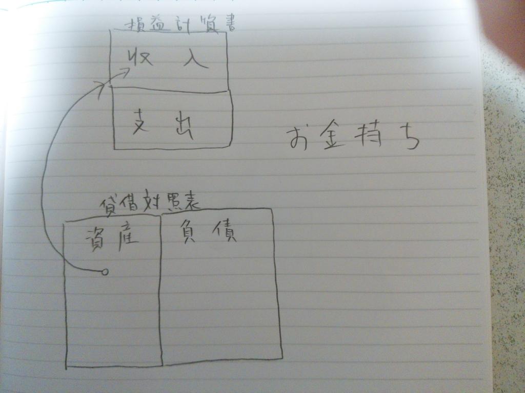 f:id:daisuke168811:20181030063435j:plain