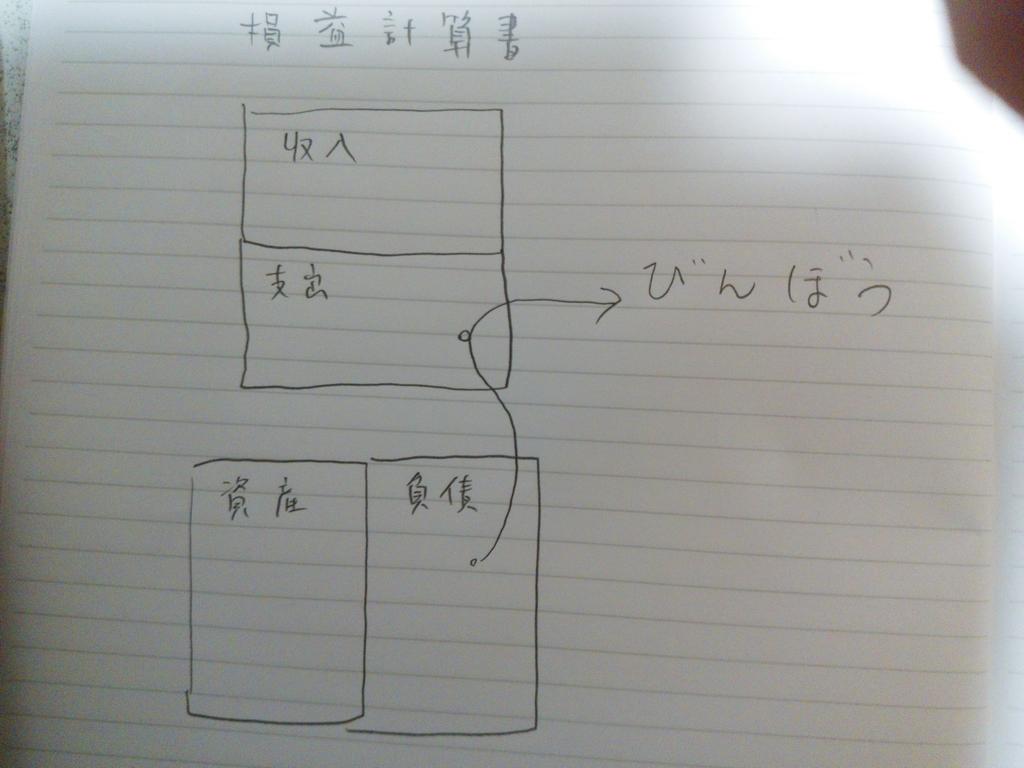 f:id:daisuke168811:20181030064406j:plain