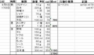 f:id:daisuke190:20161130231247j:image