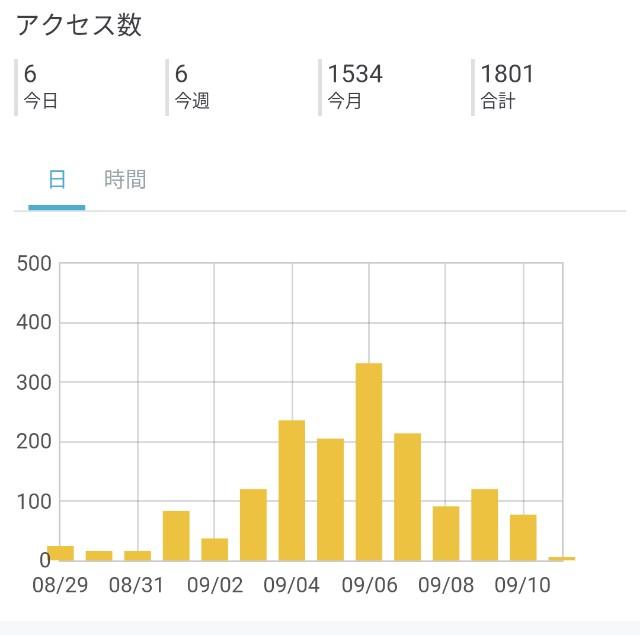 f:id:daisuke550422:20170911093836j:image