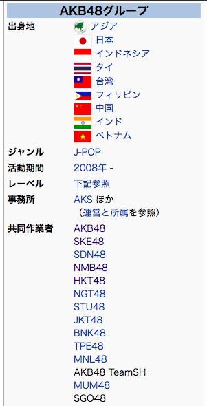 f:id:daisuke6106-0909:20180623133118p:plain