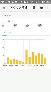 f:id:daisuke6106-0909:20180720220422j:image