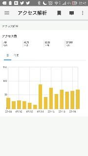 f:id:daisuke6106-0909:20180721224226j:image