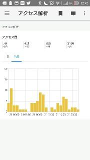 f:id:daisuke6106-0909:20180721225931j:image