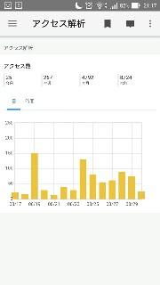 f:id:daisuke6106-0909:20180830211755j:image