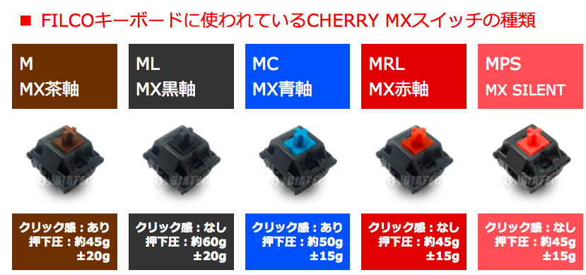 f:id:daisuke6106-0909:20181209210945p:plain
