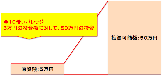 f:id:daisuke6106-0909:20190310201425p:plain