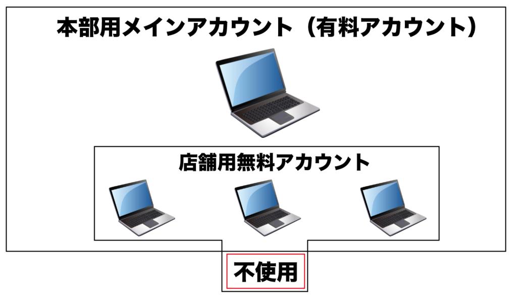 f:id:daisuke_H:20170506063756p:plain