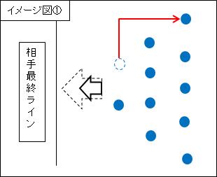f:id:daisuke_asabana:20170509223755p:plain