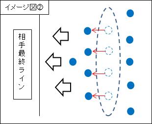 f:id:daisuke_asabana:20170509223912p:plain