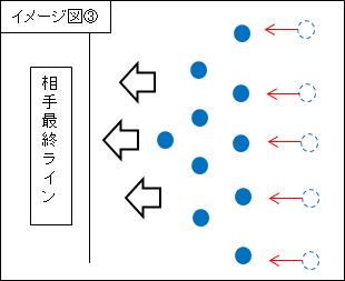 f:id:daisuke_asabana:20170509223950p:plain