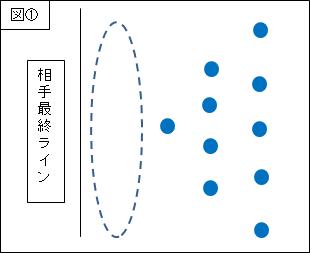 f:id:daisuke_asabana:20170510215129p:plain
