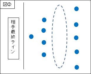 f:id:daisuke_asabana:20170510215204p:plain
