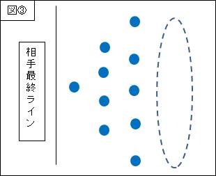 f:id:daisuke_asabana:20170510215220p:plain