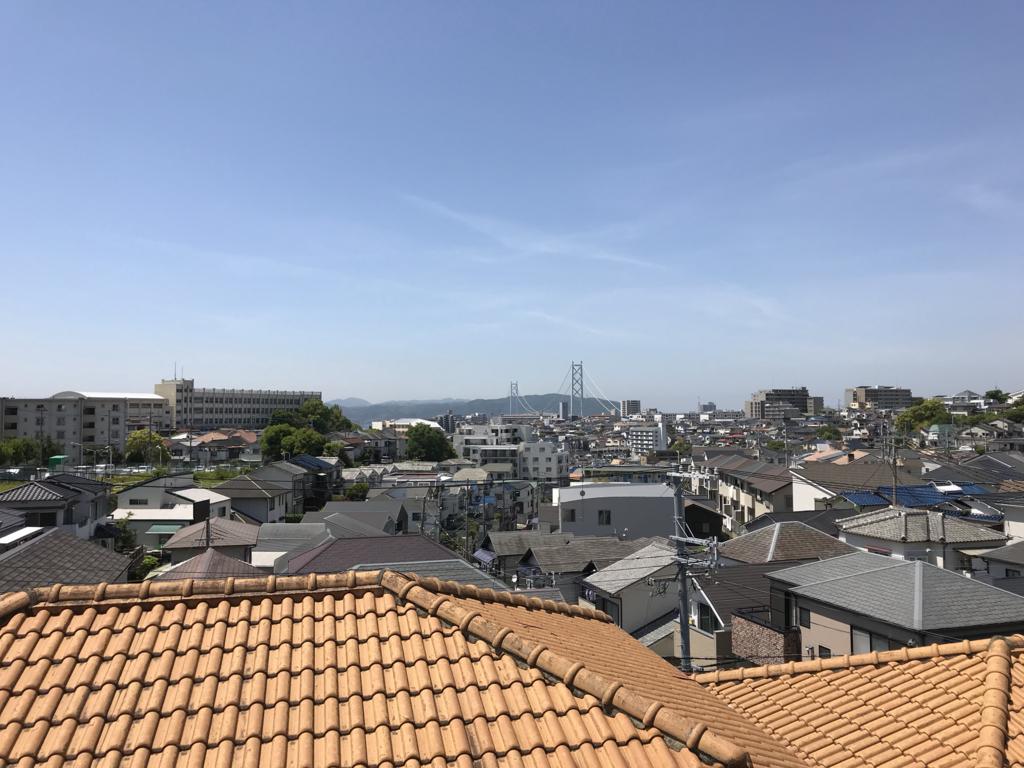 f:id:daisukeshima:20180513154542j:plain