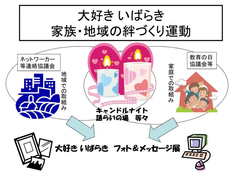 f:id:daisukiibaraki:20120724185602j:image:w640