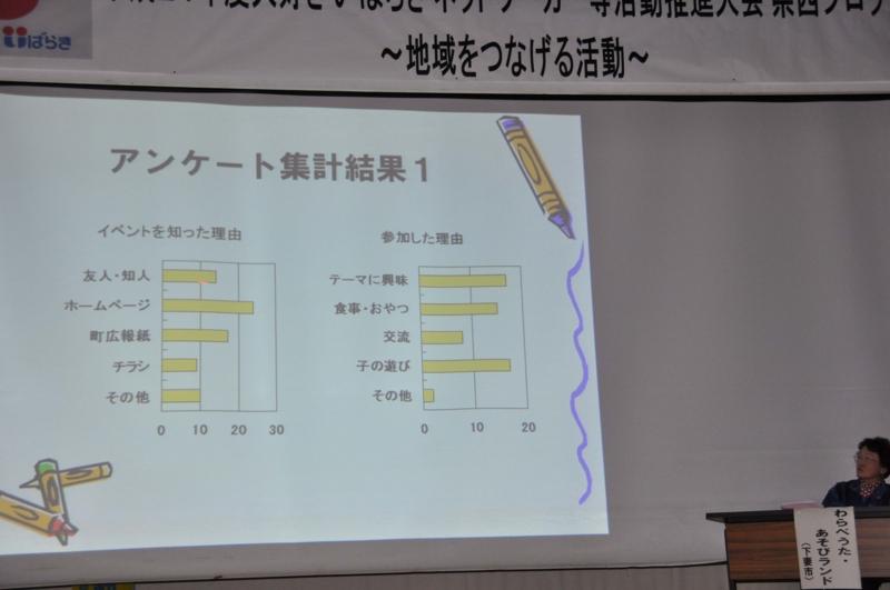 f:id:daisukiibaraki:20130126153847j:image:w360