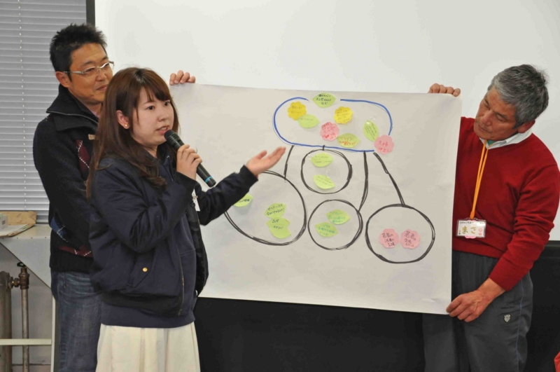 f:id:daisukiibaraki:20150404150942j:image:w640
